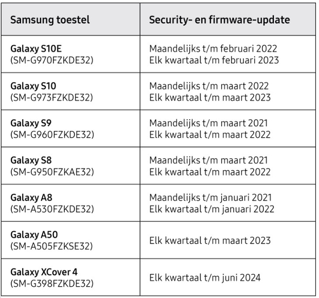 Samsung Enterprise Editions